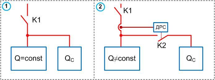 Компенсация реактивной мощности