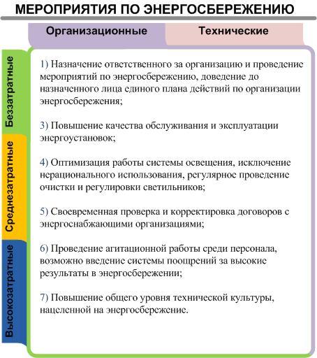 мероприятия по формированию здорового образа жизни